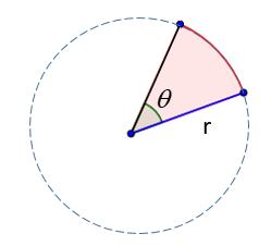 Area of a sector Formulas