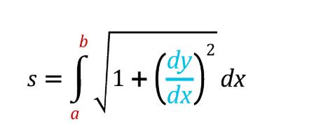 Curve Length Calculator Formula