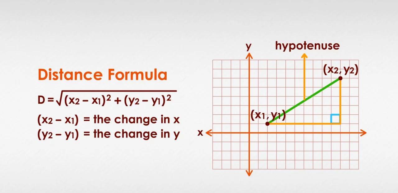 Distance Formula Calculator