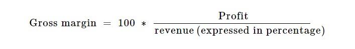 margin-calculator-3