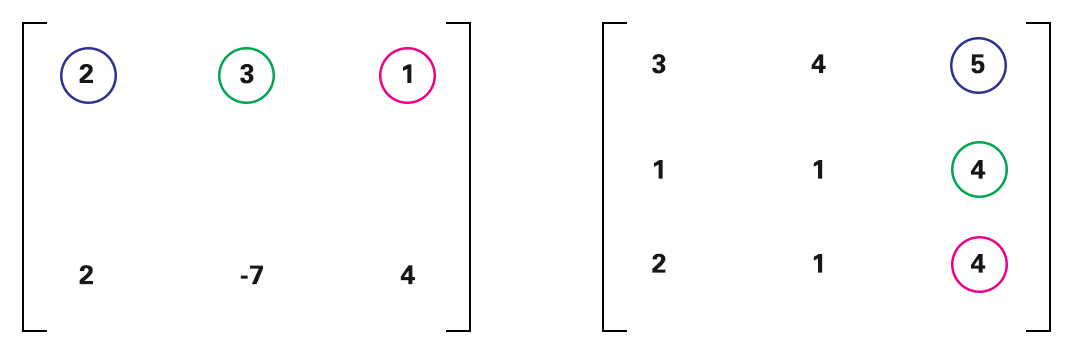 multiply two matrices