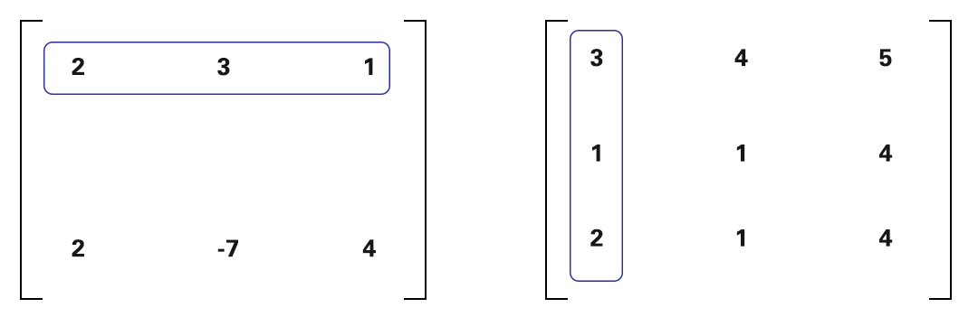 How Matrix Calculator Multiply Matrices Equations