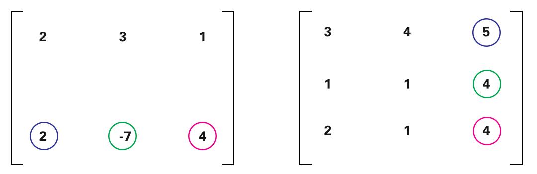matrix calculation
