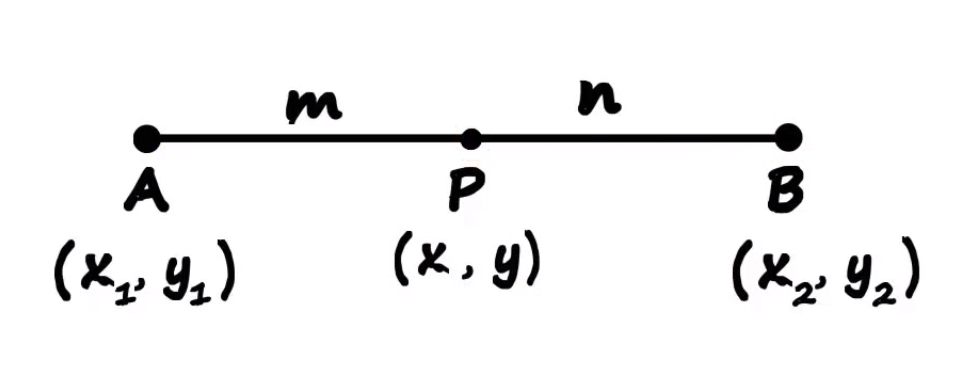 Midpoint Formula Tut