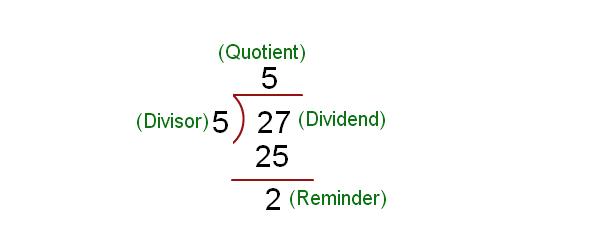 Remainder Example